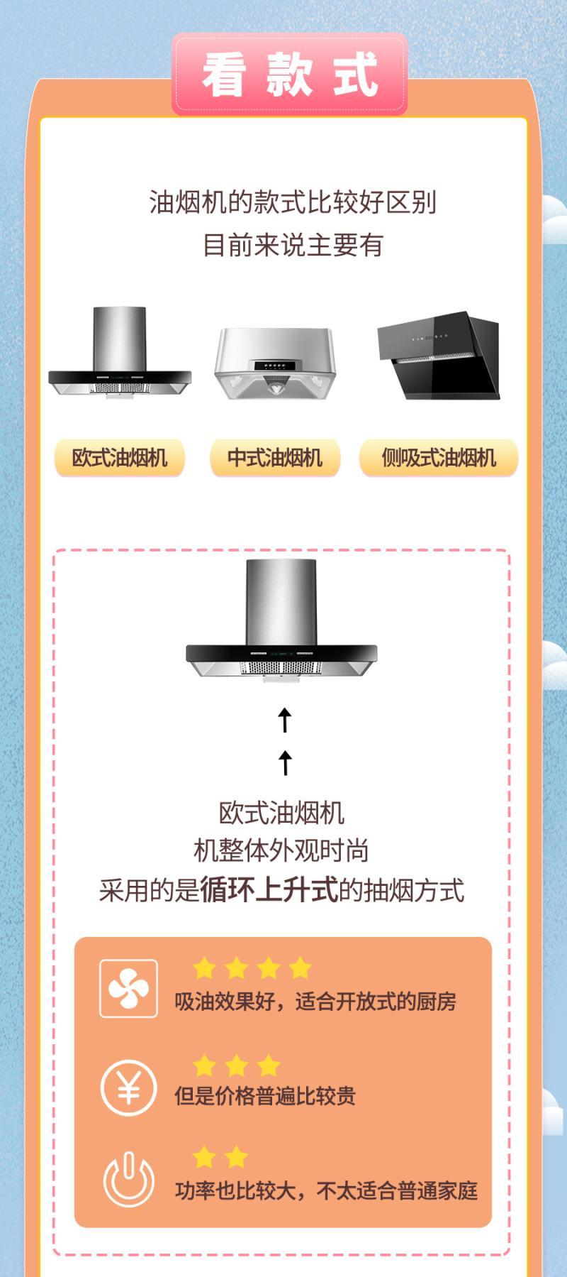油烟机怎么选_02.jpg