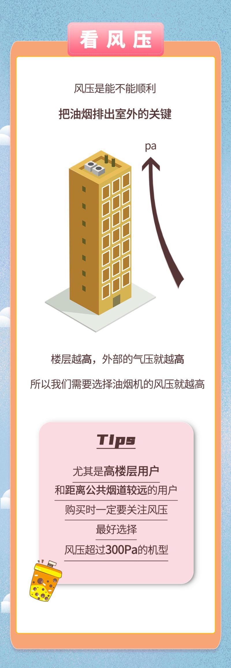 油烟机怎么选_07.jpg