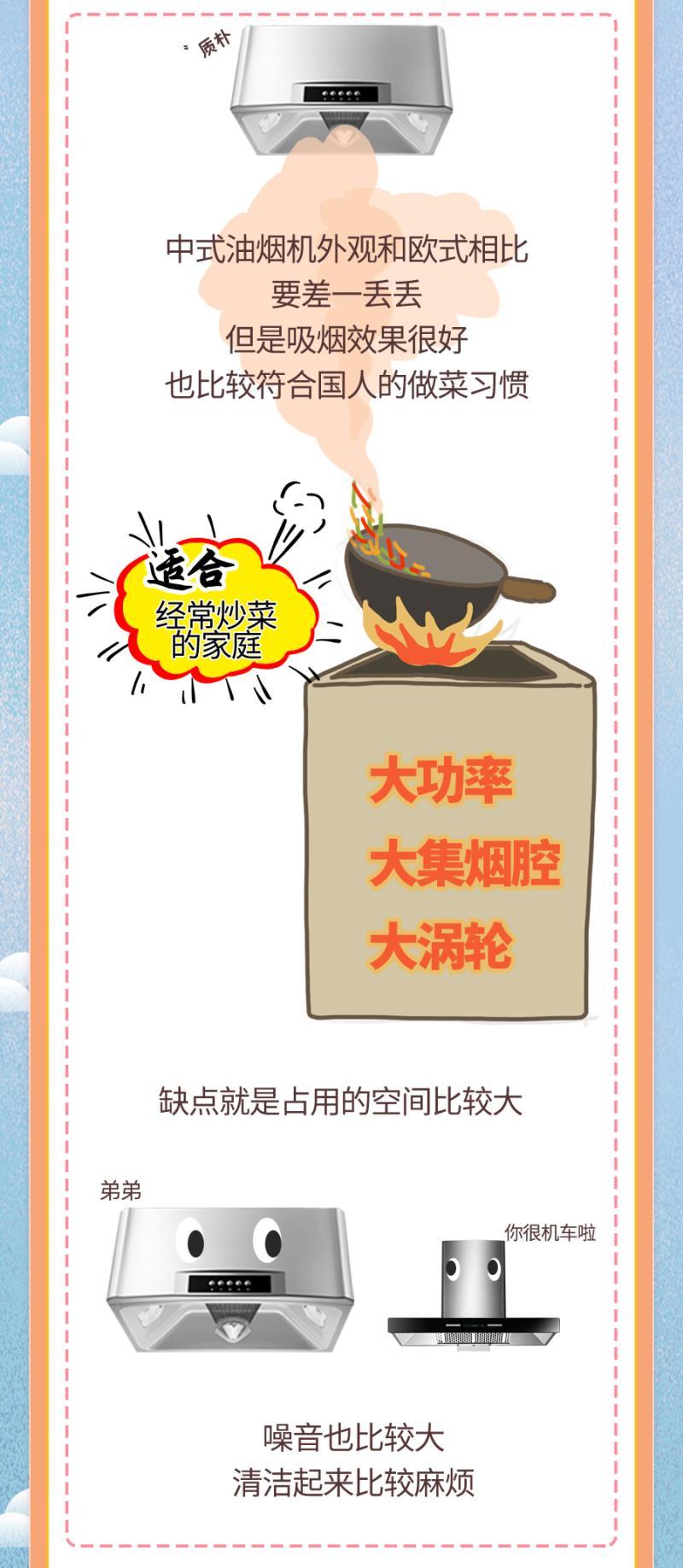 油烟机怎么选_03.jpg