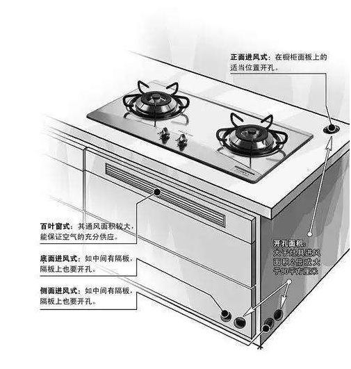 嵌入式燃气灶安装方法