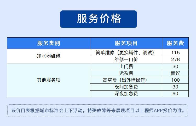 净水器维修-价目表.jpg